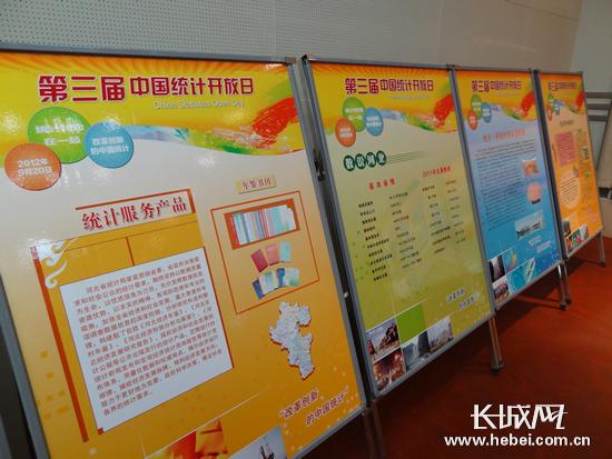 第三届中国统计开放日宣传展板.长城网
