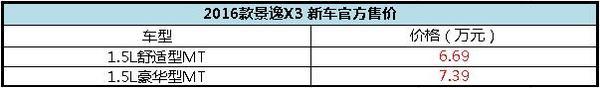 东风风行景逸X5限时降价5千元