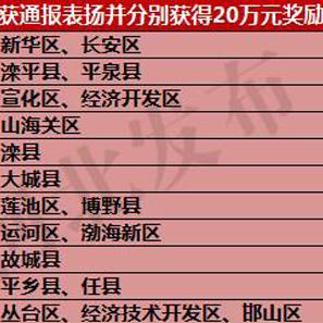 河北省教育厅对19个县通报表扬并分别奖励20万元