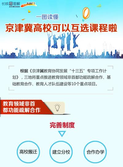 [长城微图解] 京津冀高校可以互选课程啦