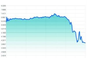 """季末银行考核在即 一日风云难改""""钱紧钱贵""""现状"""