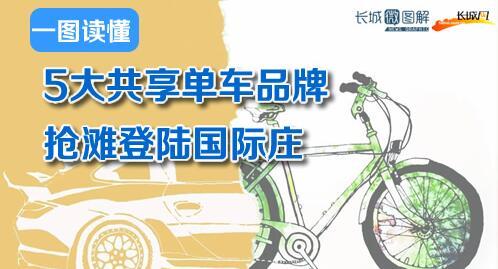 5大共享单车品牌抢滩国际庄