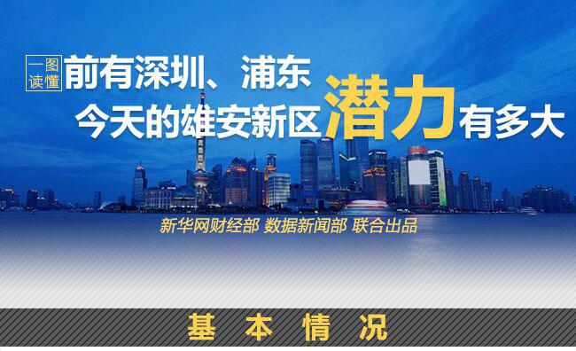 前有深圳、浦东 今天的雄安新区潜力有多大