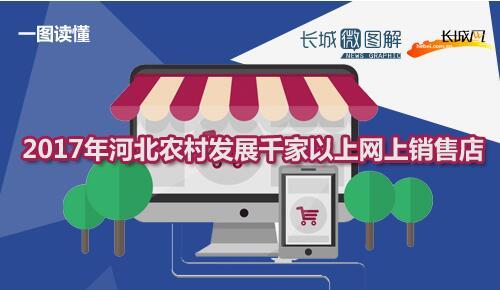 河北农村发展千家以上网店