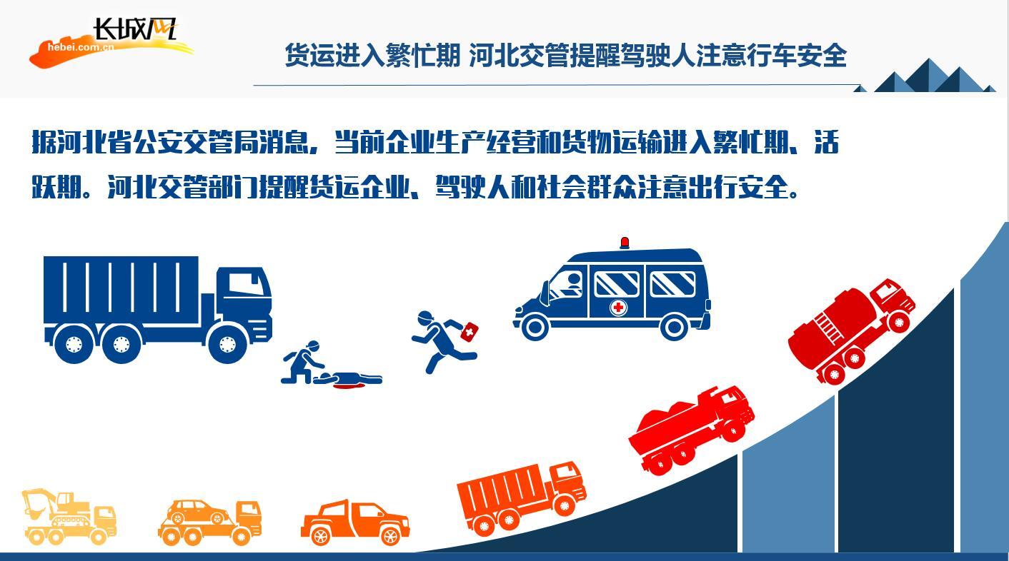 货运进入繁忙期,河北交管提醒驾驶人注意行车安全。