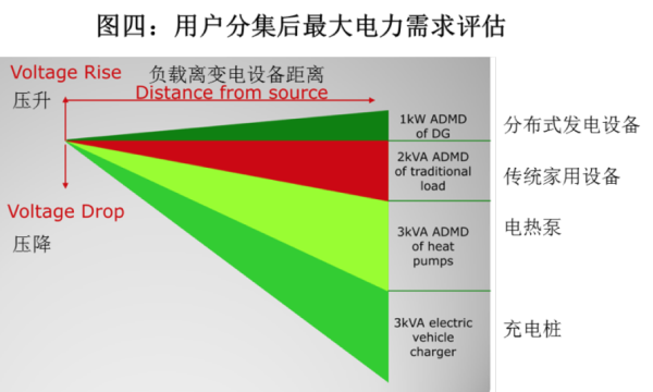 4大角度剖析新能源汽车潜在价值