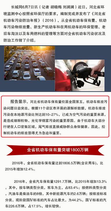 数说新闻:机动车排放污染到底有多严重?一起来看看