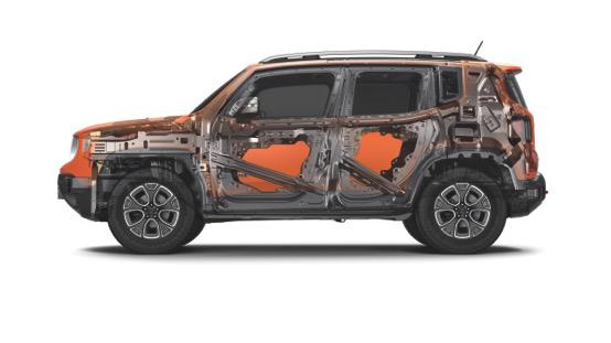 15万必买小型SUV 哪个才是真正的freestyle