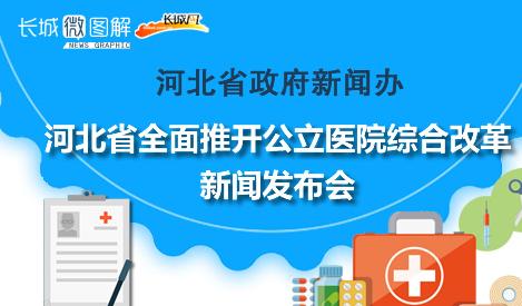 [图解]河北省全面推开公立医院综合改革