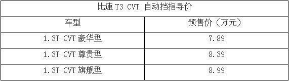 比速T3自动挡实车已到河北神辰店
