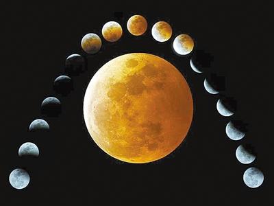 """""""天狗""""来袭,拍摄月食的正确姿势"""