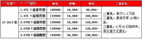 官降2万  购比亚迪S7还可享三重豪礼