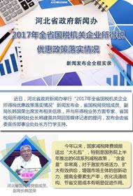 2017年全省国税机关企业所得税优惠政策落实情况