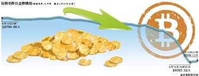 比特币中国月底停止交易 比特币一度跌破2万元