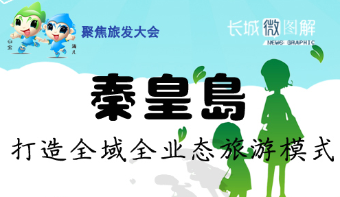 【长城微图解】聚焦旅发大会 秦皇岛打造全域全业态旅游模式