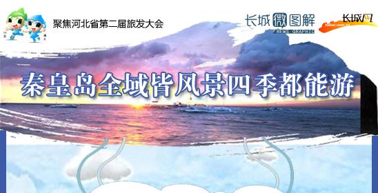 [长城微图解]秦皇岛全域皆风景四季都能游