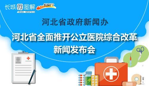 河北公立医院综合改革