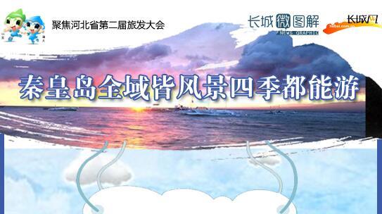 秦皇岛全域皆风景四季都能游