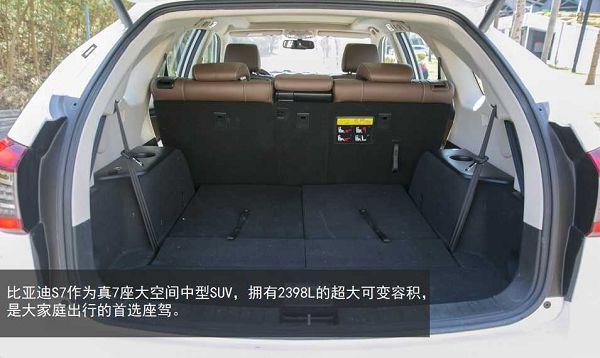 高品质热门SUV,哪款才是国民首选?