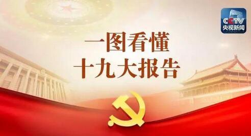 专题】砥砺奋进 燕赵逐梦 中国共产党第十九次