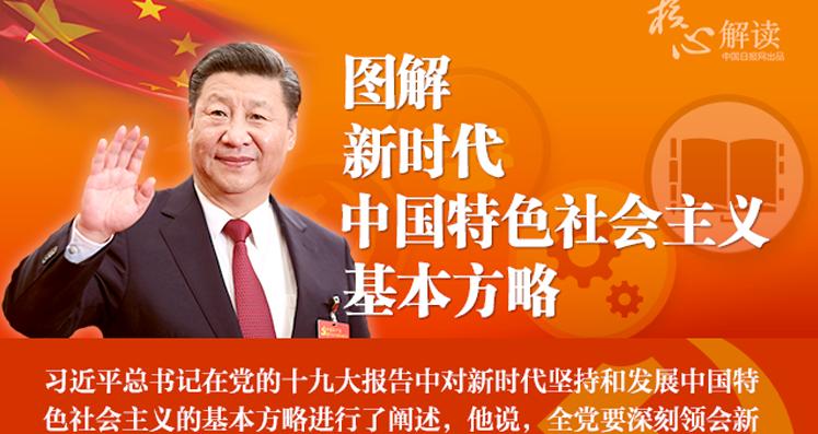 图解新时代中国特色社会主义基本方略
