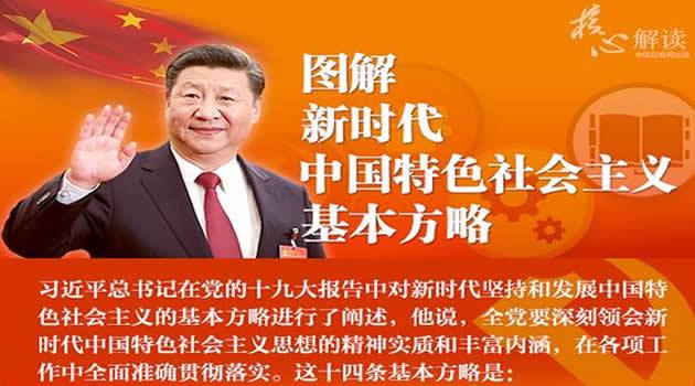 新时代中国特色社会主义基本方略