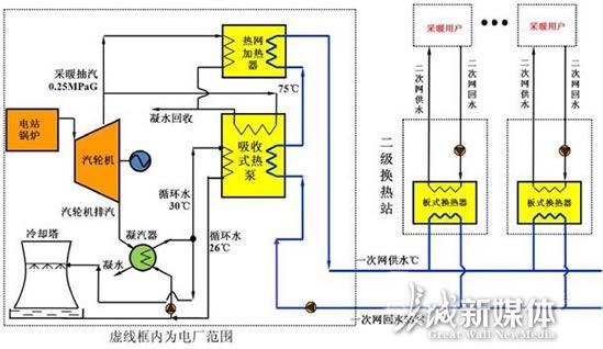 电路 电路图 电子 户型 户型图 平面图 原理图 549_318