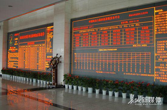 河北港口集团秦皇岛海运煤炭交易市场发布—— <br>环渤海动力煤价格指数小幅上涨
