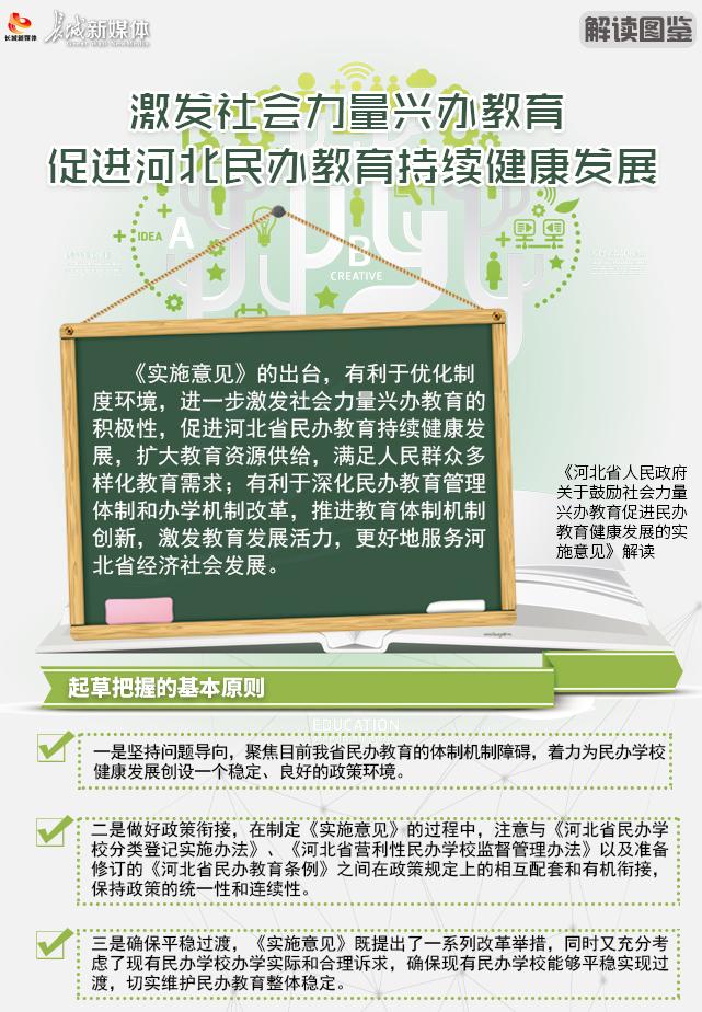 【解读图鉴】河北鼓励社会力量兴办教育 促进民办教育健康发展