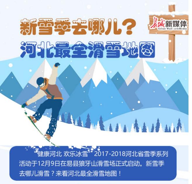 [图解]雪季河北滑雪场地图