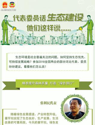 代表委员话生态建设