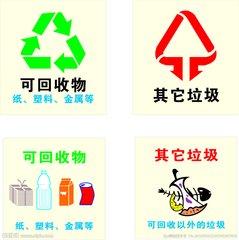 垃圾分类应该因地制宜 标本兼治