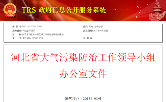 河北省10市启动重污染天气Ⅱ级应急响应
