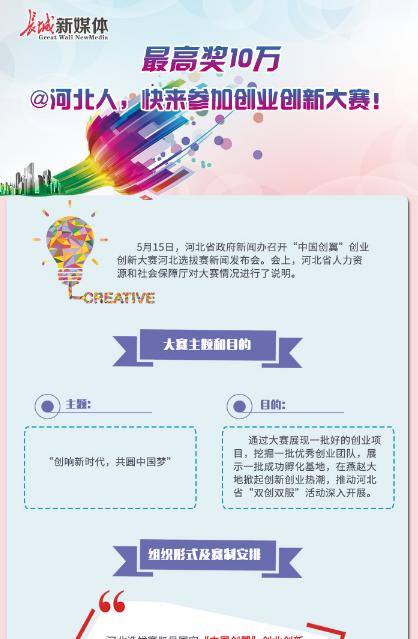 【发布会图解】最高奖10万 @河北人,快来参加创业创新大赛!