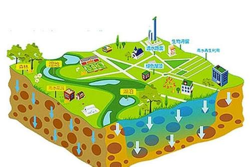 衡水市向市民朋友发出创建国家节水型城市倡议书