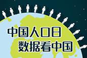 中国人口日 数据看中国