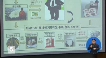 全能神人员恶意使用难民申请滞留韩国