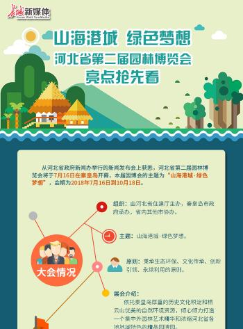 山海港城 绿色梦想 河北省第二届园林博览会亮点抢先看