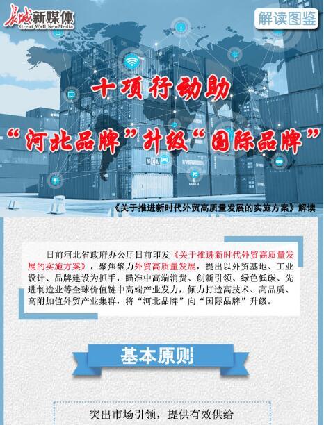 """【图解】十项行动助""""河北品牌""""升级""""国际品牌"""""""