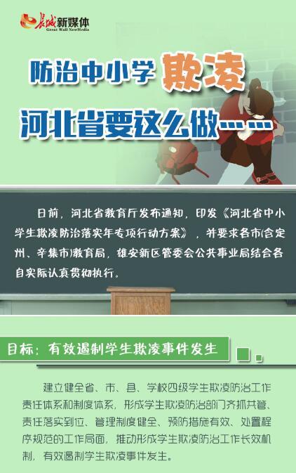 【图解】防治中小学欺凌,河北省要这么做……
