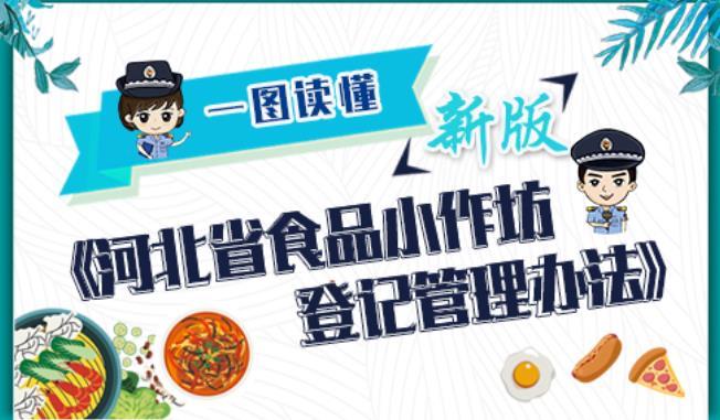 一图读懂新版《河北省食品小作坊登记管理办法》