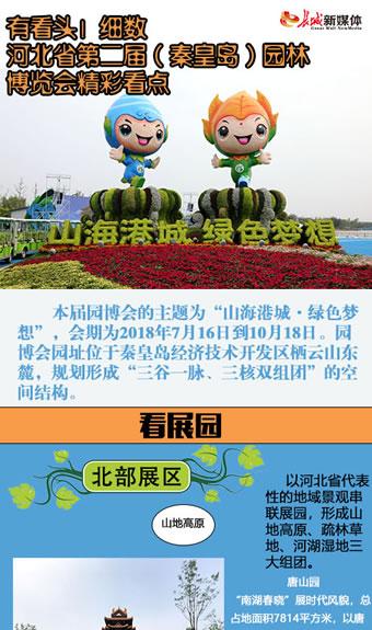细数河北省第二届(秦皇岛)园林博览会精彩看点