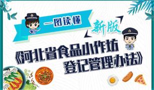 一图读懂新版《河北省小餐饮登记管理办法》