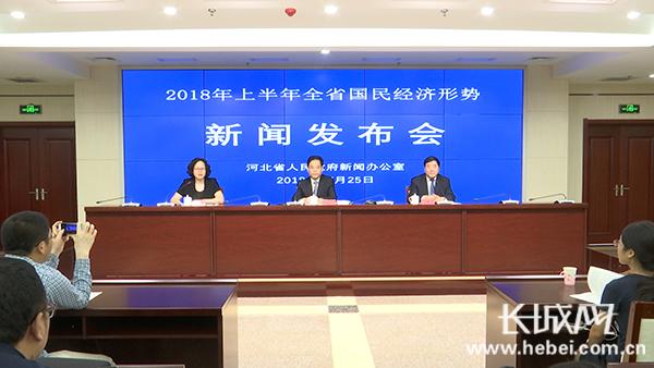 2018年上半年河北省国民经济形势