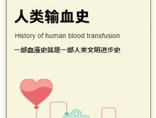 【H5】人类输血史