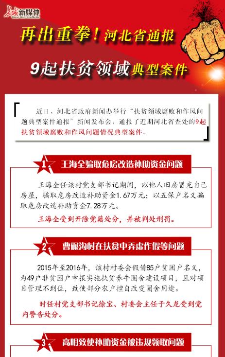【发布会图解】再出重拳!河北省通报9起扶贫领域典型案件