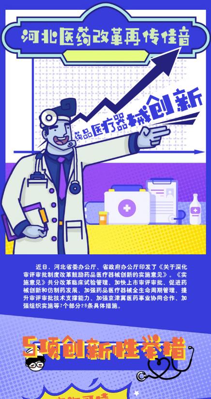 河北医药改革再传佳音:鼓励药品医疗器械创新
