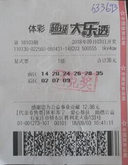 400万大乐透兑换券免费领活动首日上线就出大奖啦!