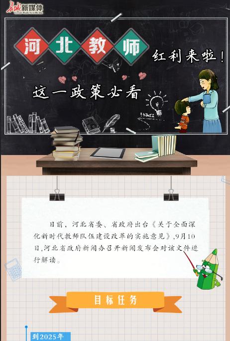 【发布会图解】河北教师红利来啦!这一政策必看
