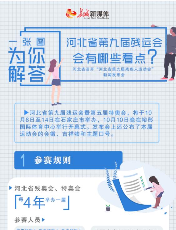 【发布会图解】河北省第九届残运会有哪些看点?一张图为你解答